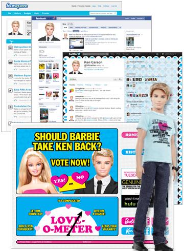 Ken and Barbie on Social Media