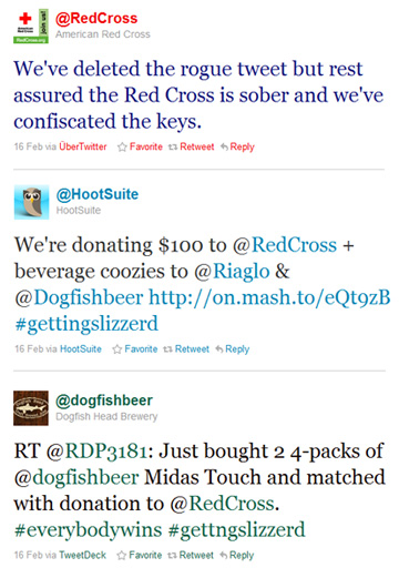 Red Cross Twitter Responses