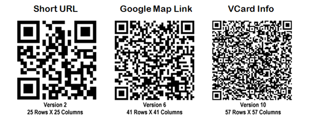 QR Code Density Example