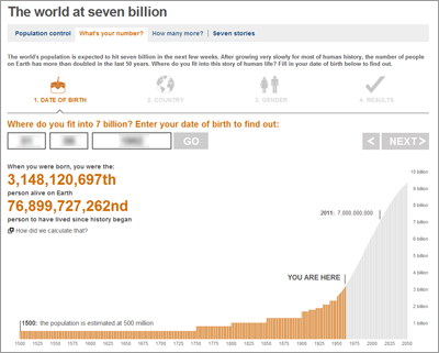 Word Population at seven billion