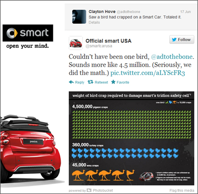 Smart USA - bird crap